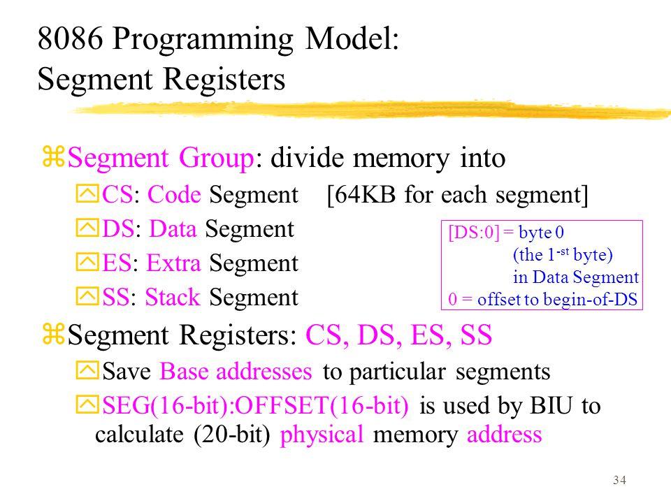 programming model of 8086 pdf