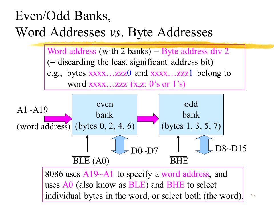 Even/Odd Banks, Word Addresses vs. Byte Addresses