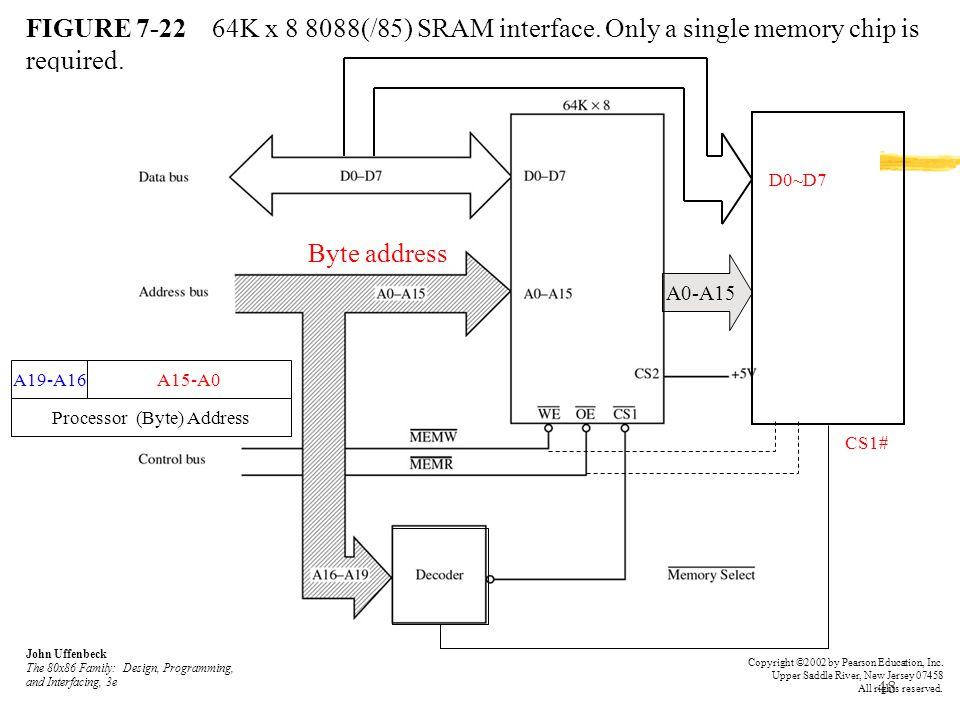 Processor (Byte) Address