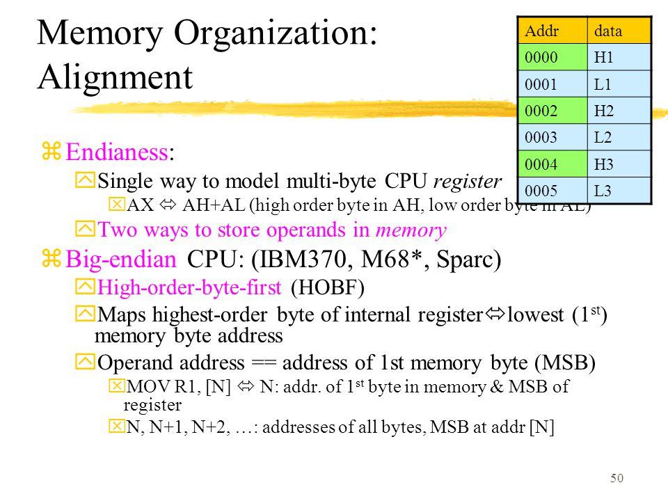Memory Organization: Alignment