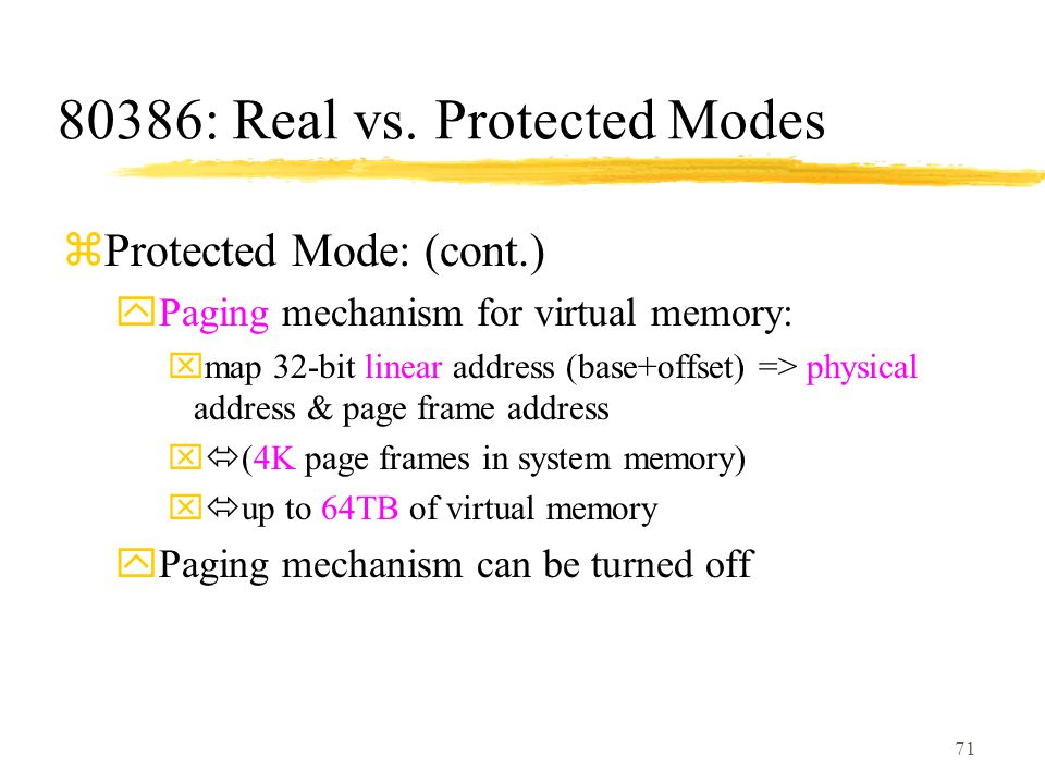 80386: Real vs. Protected Modes
