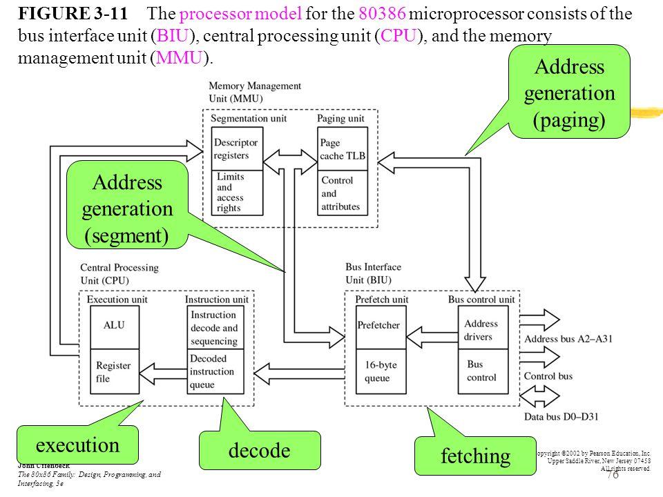 Address generation (paging)