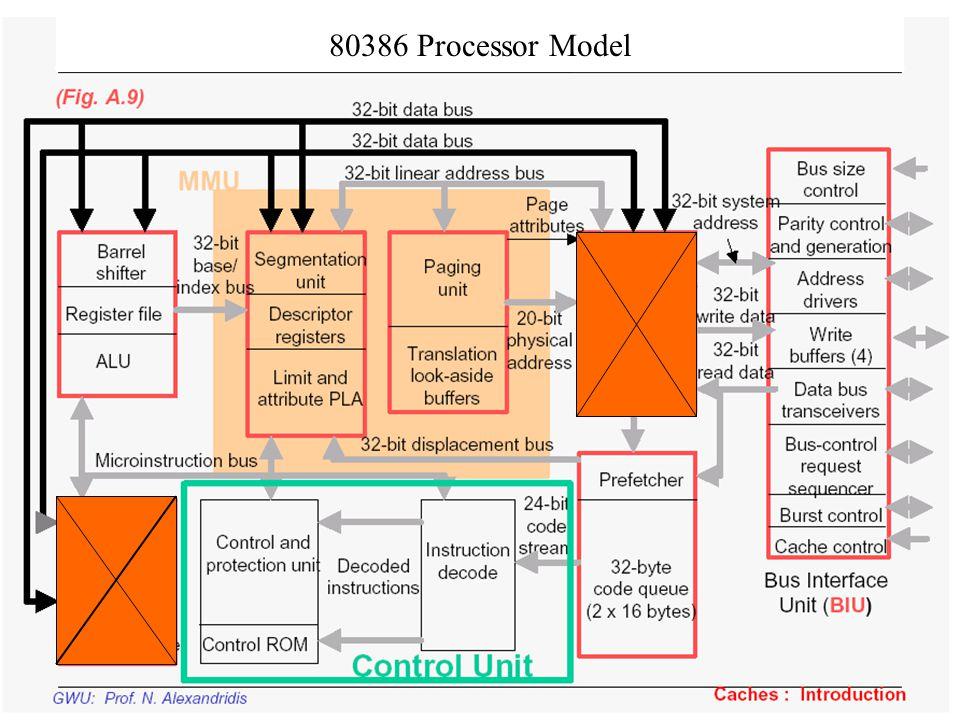 80386 Processor Model 80386 Processor Model