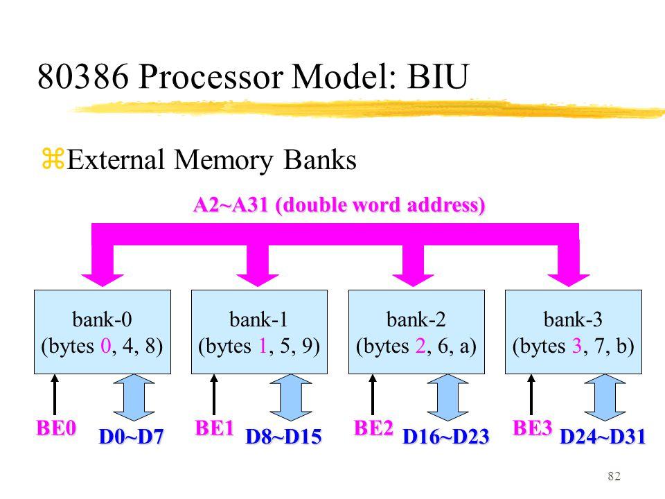 80386 Processor Model: BIU External Memory Banks