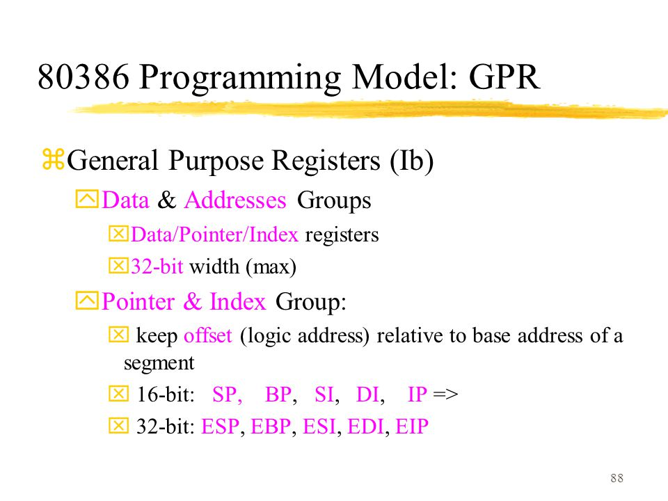80386 Programming Model: GPR