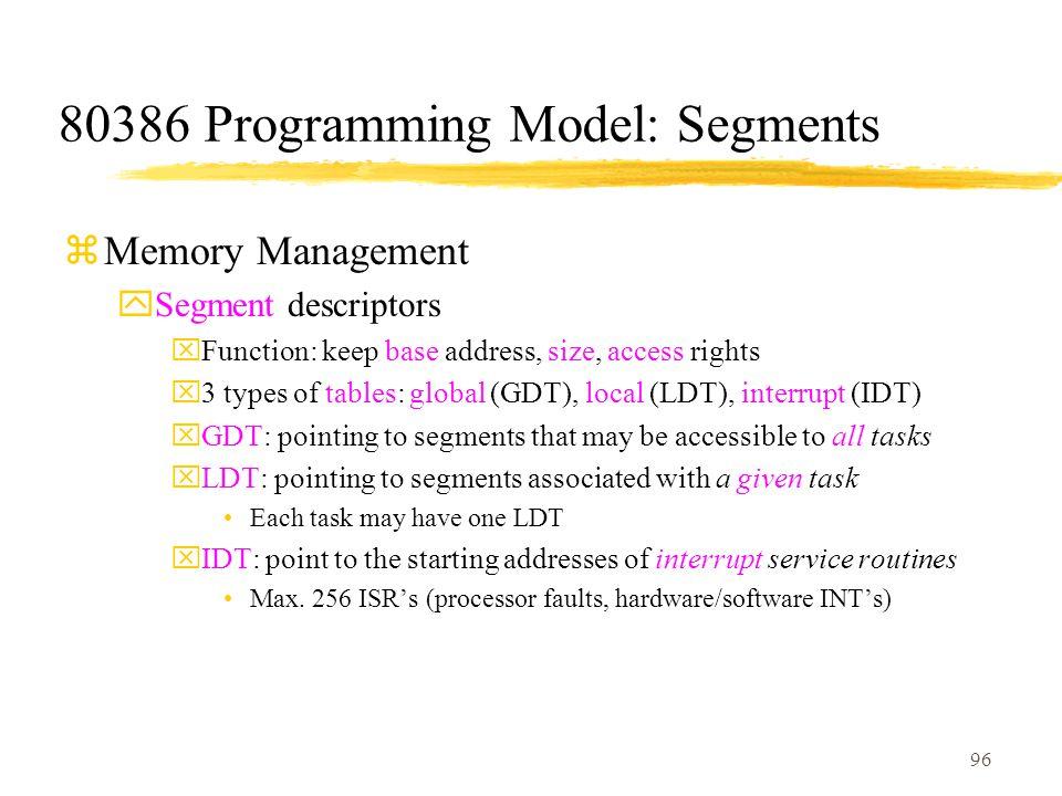 80386 Programming Model: Segments
