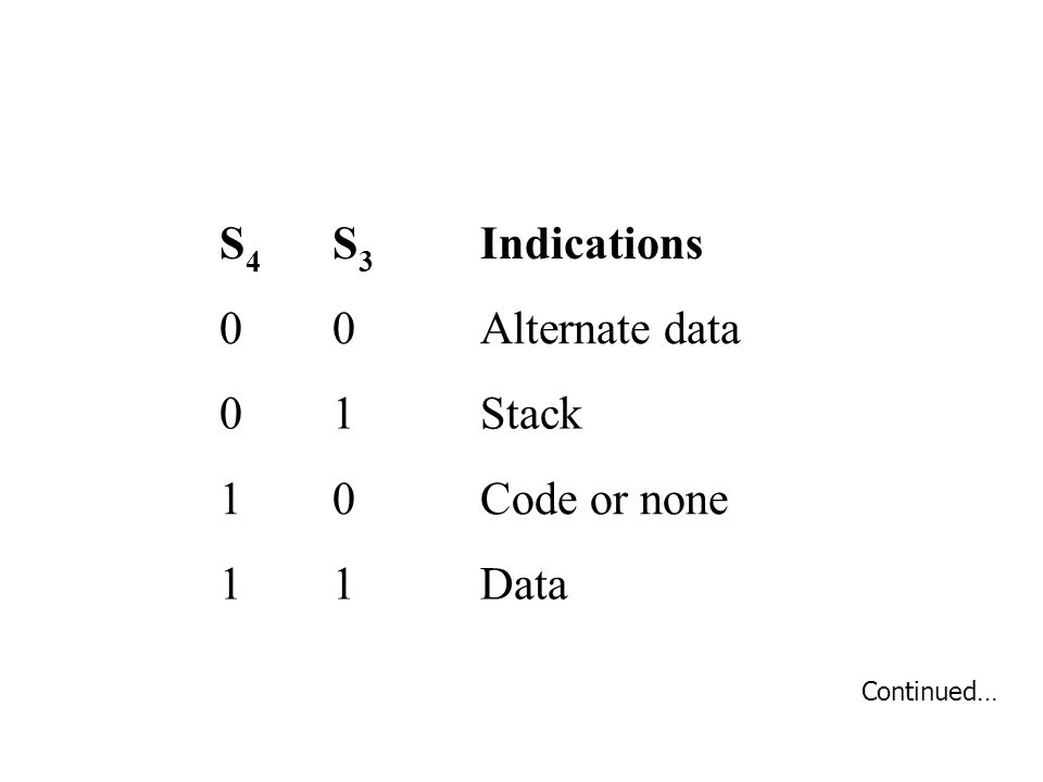 S4 S3 Indications Alternate data 1 Stack Code or none Data Continued…