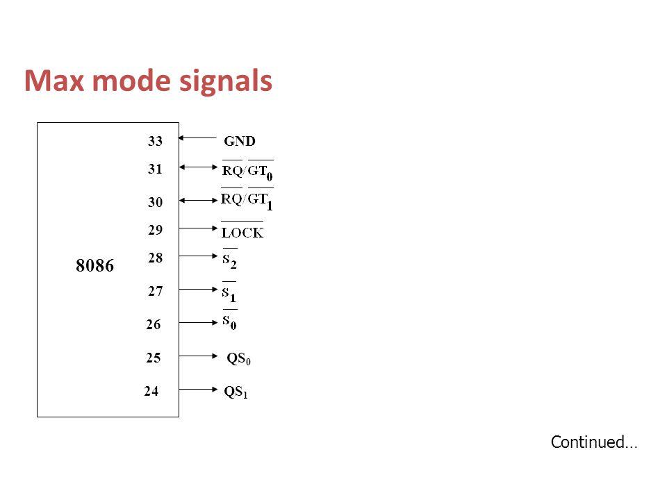Max mode signals 8086 Continued… GND 26 27 28 24 25 29 30 31 33 QS0