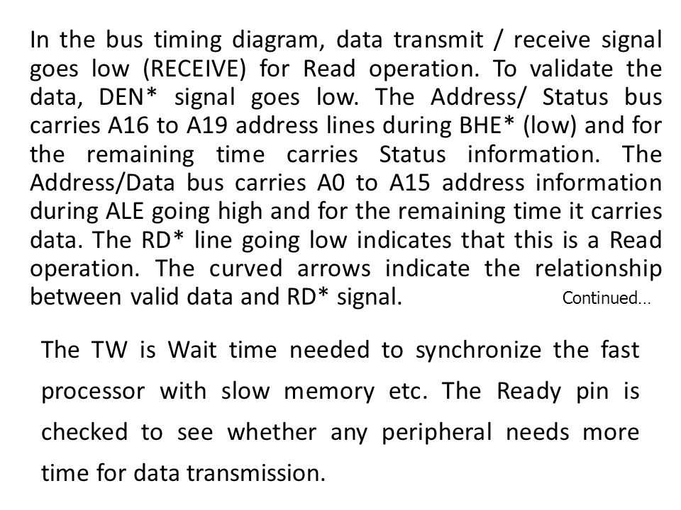 In the bus timing diagram, data transmit / receive signal goes low (RECEIVE) for Read operation. To validate the data, DEN* signal goes low. The Address/ Status bus carries A16 to A19 address lines during BHE* (low) and for the remaining time carries Status information. The Address/Data bus carries A0 to A15 address information during ALE going high and for the remaining time it carries data. The RD* line going low indicates that this is a Read operation. The curved arrows indicate the relationship between valid data and RD* signal.