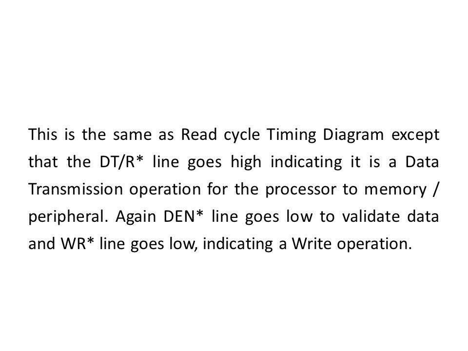 This is the same as Read cycle Timing Diagram except that the DT/R