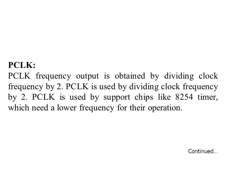 PCLK: