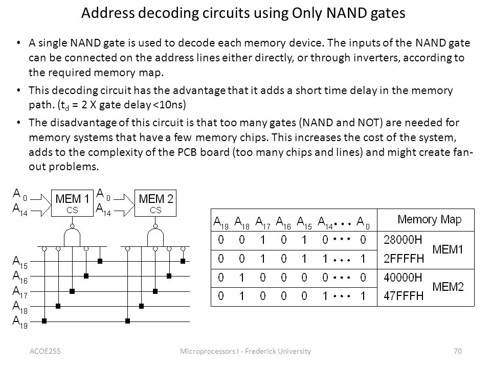 Address decoding circuits using Only NAND gates