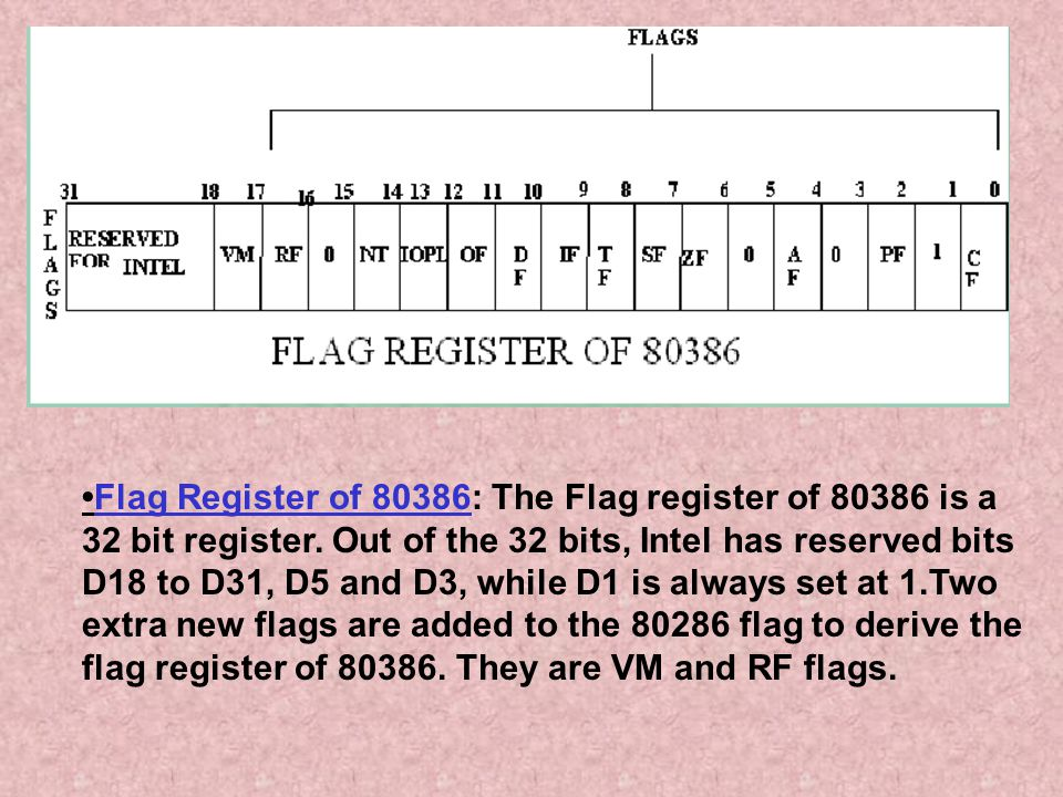 •Flag Register of 80386: The Flag register of 80386 is a 32 bit register.