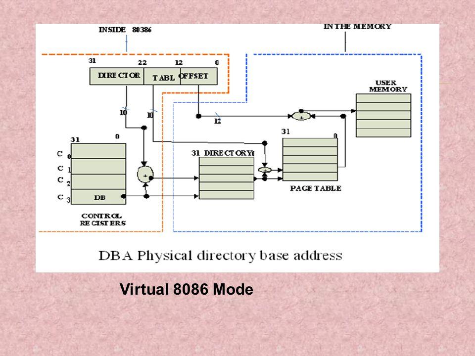 Virtual 8086 Mode