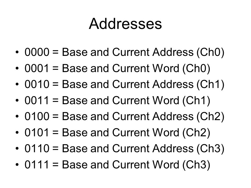 Addresses 0000 = Base and Current Address (Ch0)