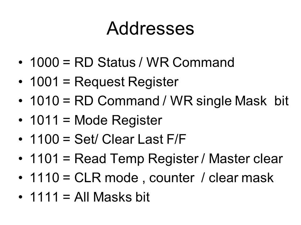 Addresses 1000 = RD Status / WR Command 1001 = Request Register