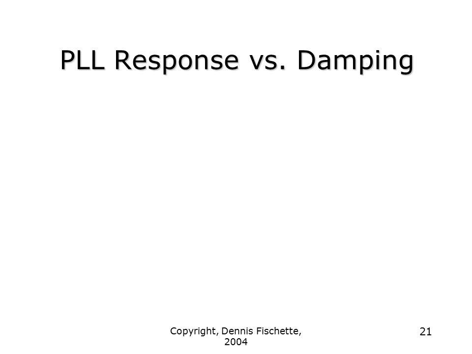 PLL Response vs. Damping