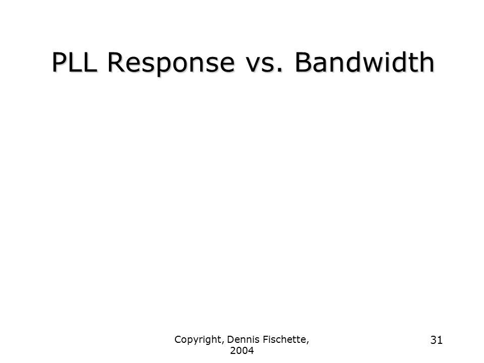 PLL Response vs. Bandwidth