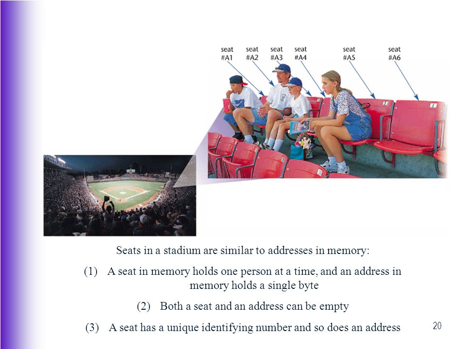 Seats in a stadium are similar to addresses in memory:
