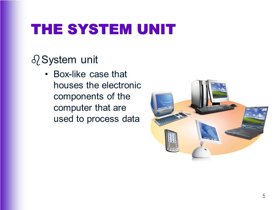 THE SYSTEM UNIT System unit