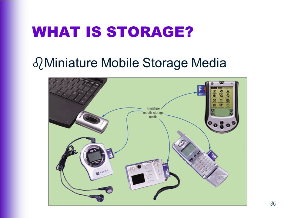 WHAT IS STORAGE Miniature Mobile Storage Media