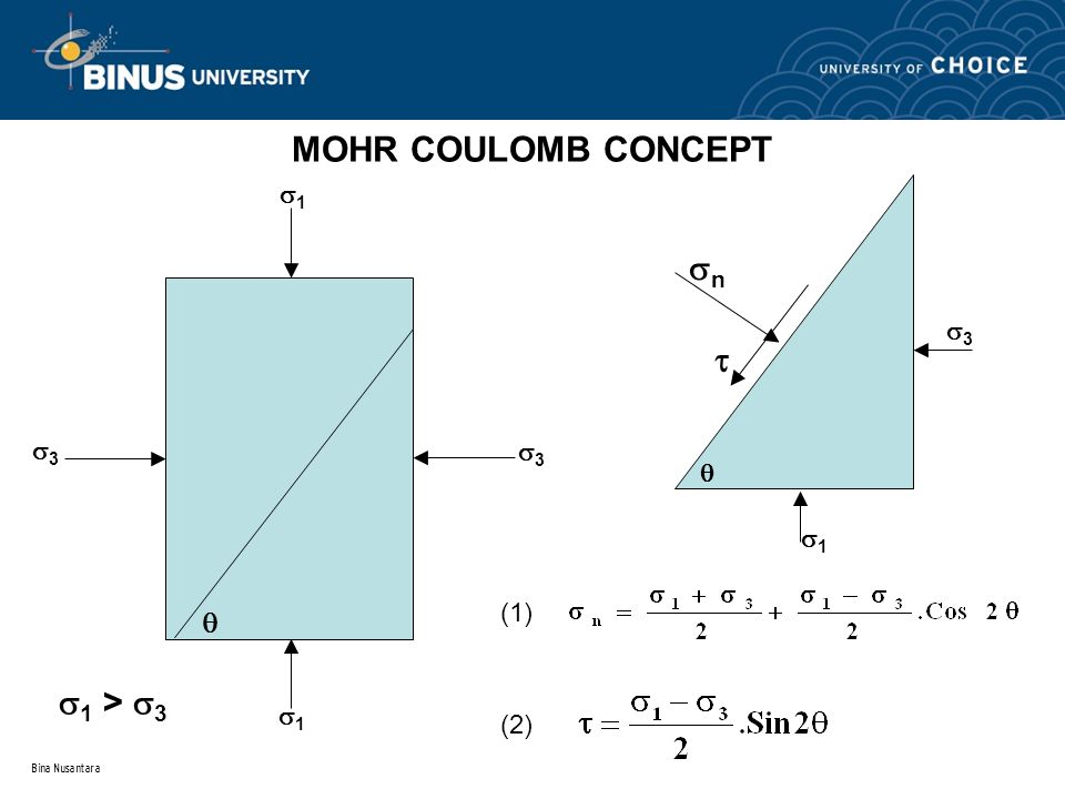 MOHR COULOMB CONCEPT n  1 > 3  1 3 3  1 (1) (2)