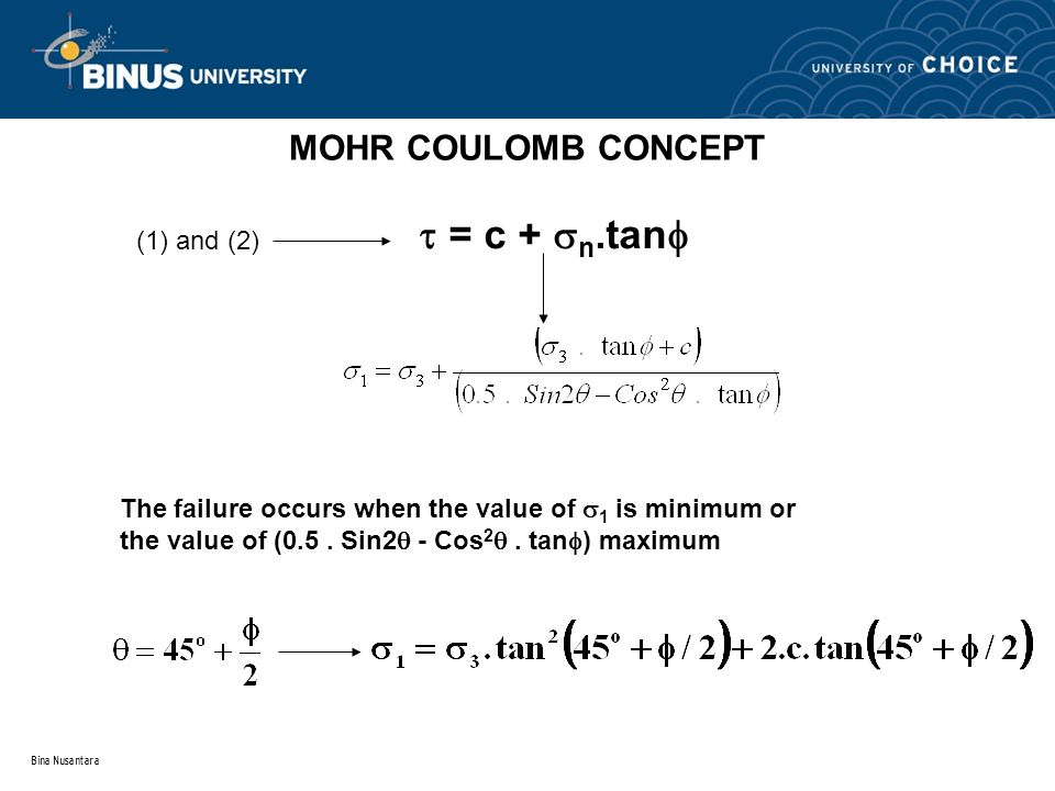  = c + n.tan MOHR COULOMB CONCEPT (1) and (2)