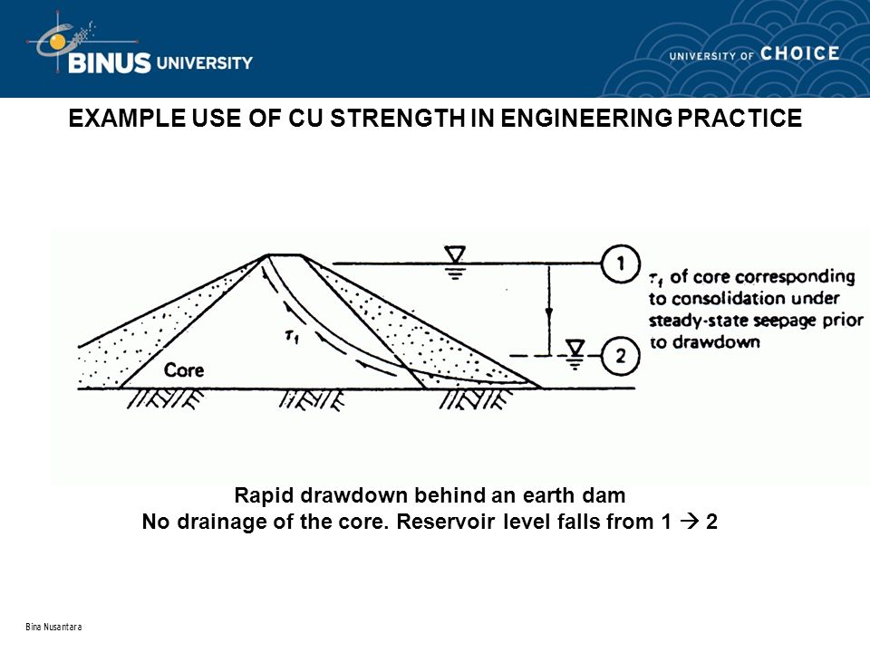 EXAMPLE USE OF CU STRENGTH IN ENGINEERING PRACTICE
