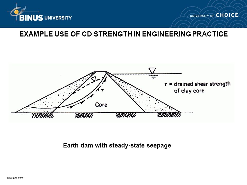 EXAMPLE USE OF CD STRENGTH IN ENGINEERING PRACTICE