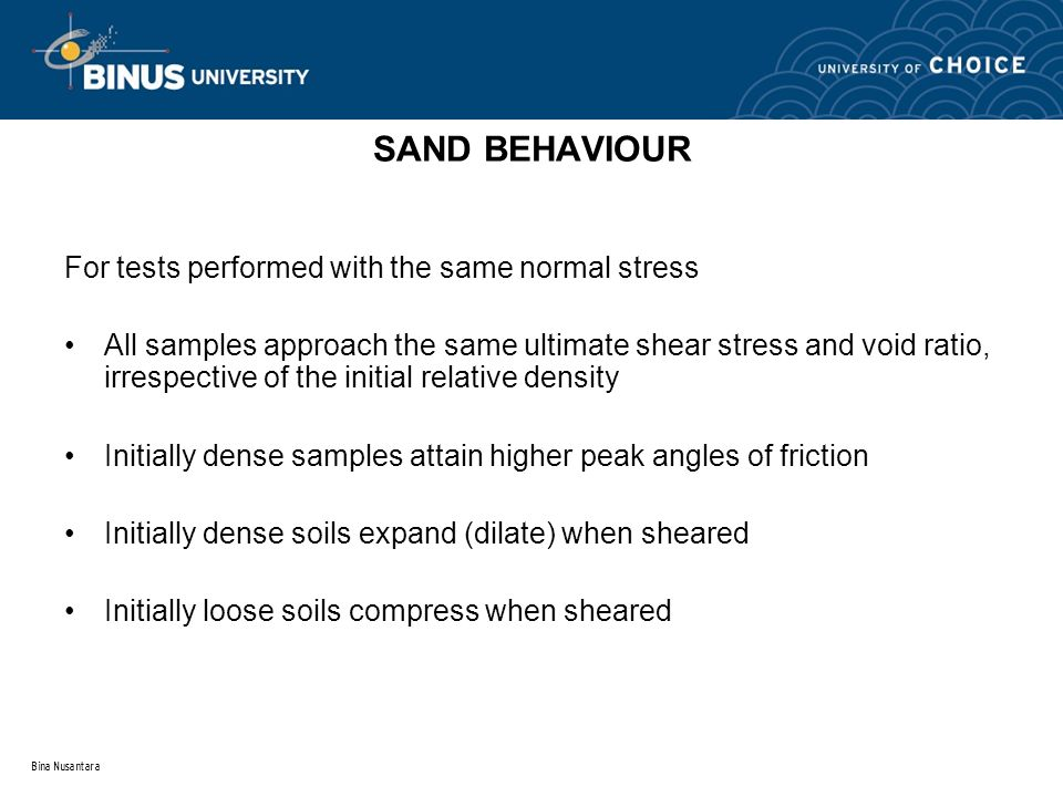SAND BEHAVIOUR For tests performed with the same normal stress