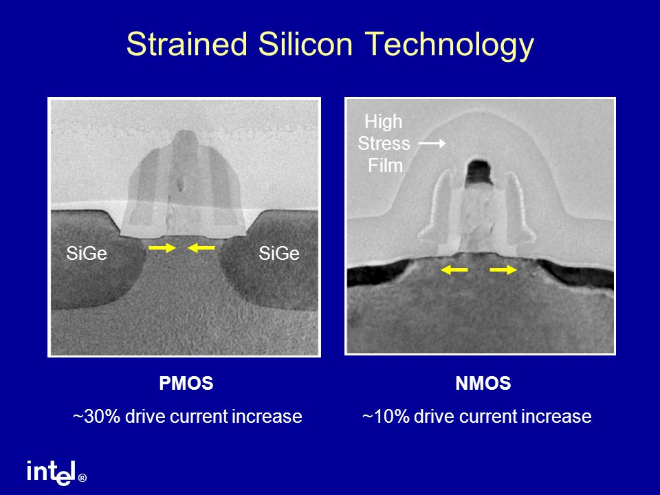Strained Silicon Technology