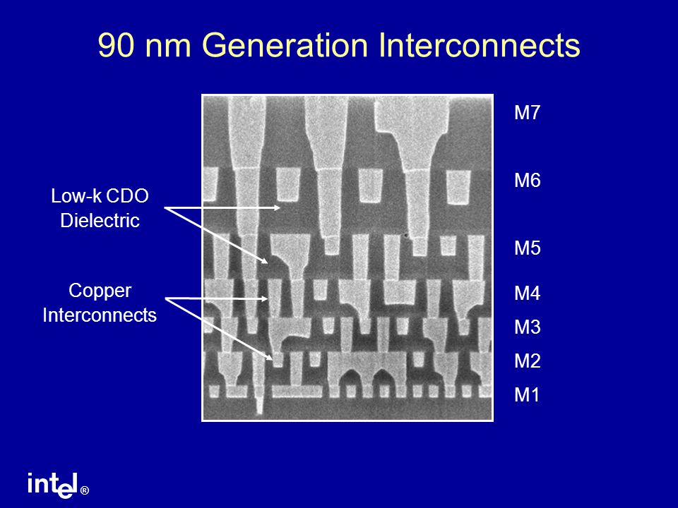 90 nm Generation Interconnects