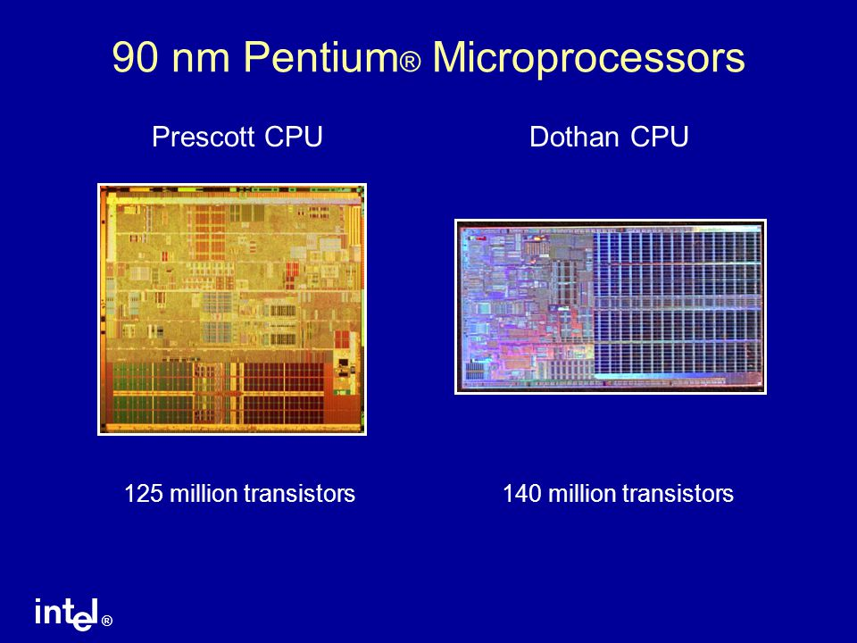 90 nm Pentium® Microprocessors
