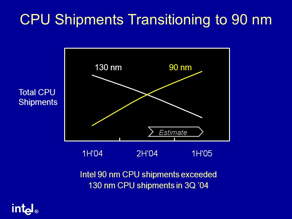 CPU Shipments Transitioning to 90 nm