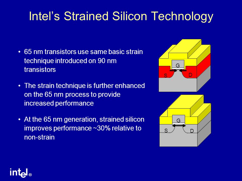 Intel's Strained Silicon Technology