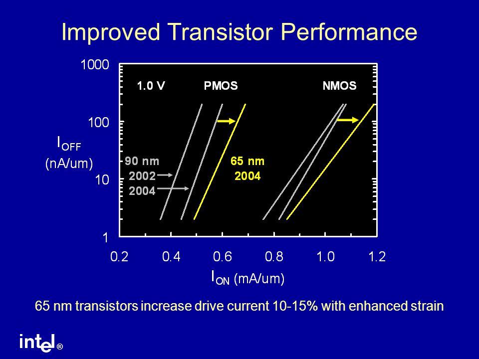 Improved Transistor Performance