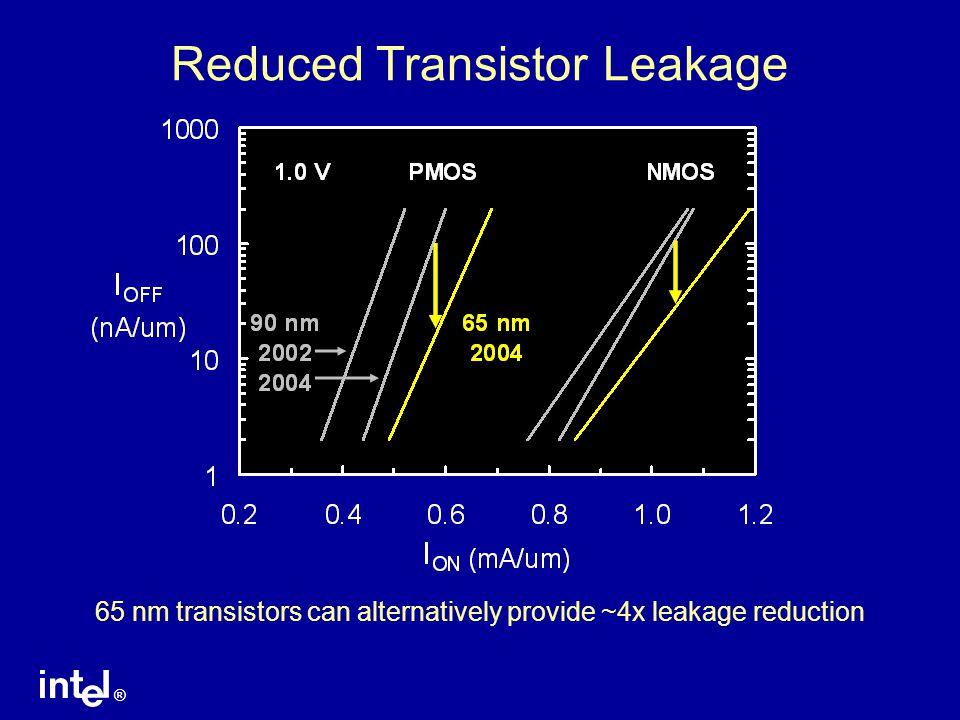 Reduced Transistor Leakage