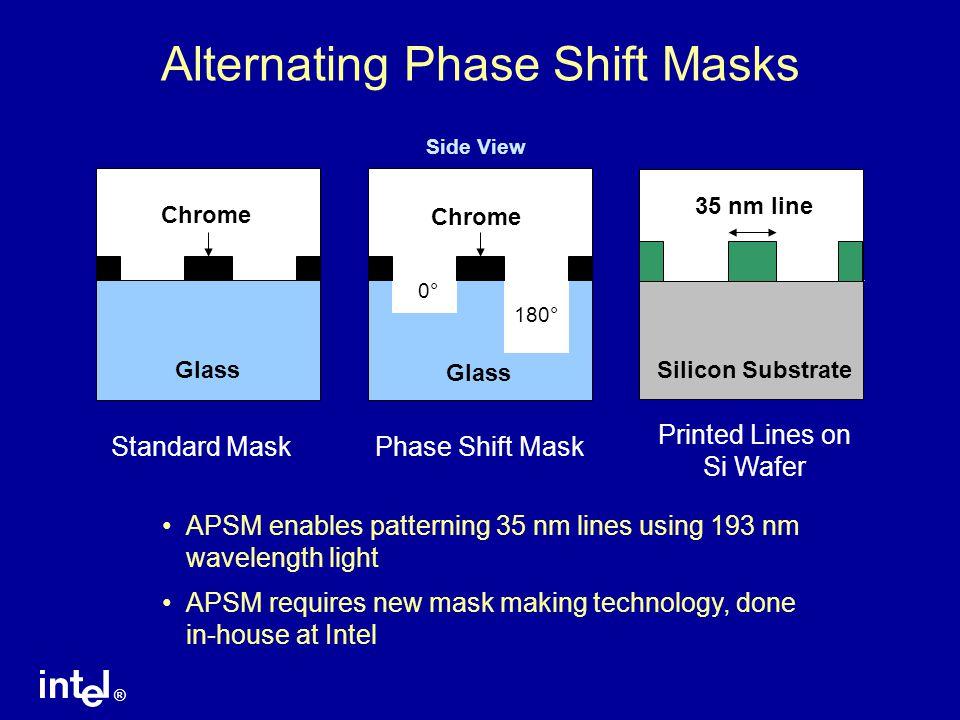 Alternating Phase Shift Masks