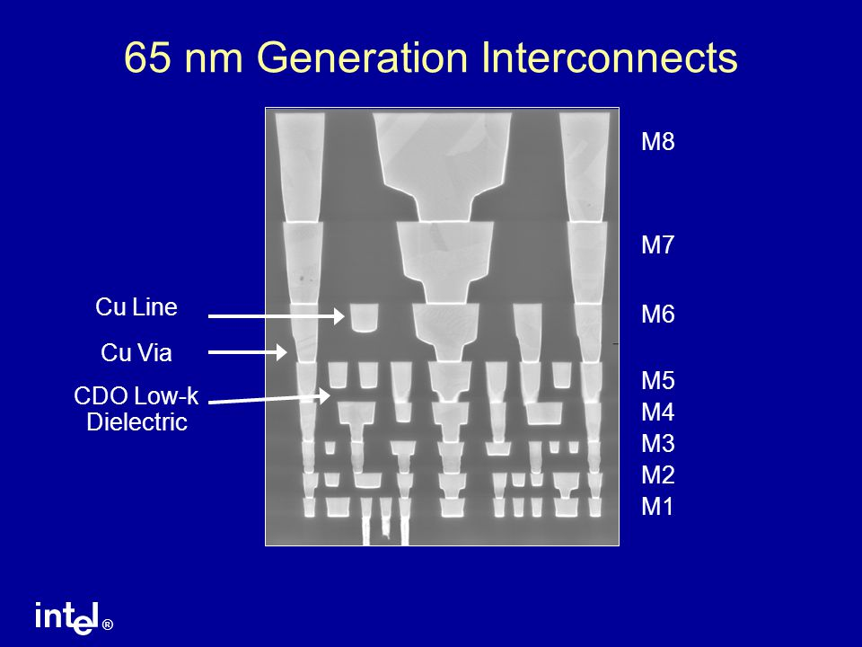 65 nm Generation Interconnects