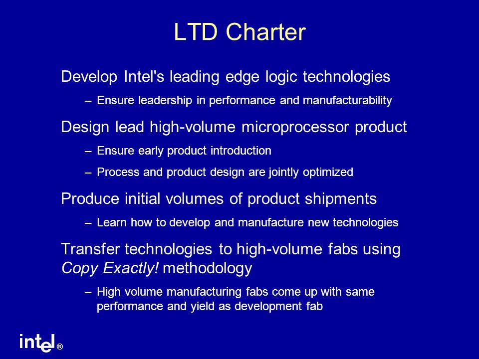 LTD Charter Develop Intel s leading edge logic technologies