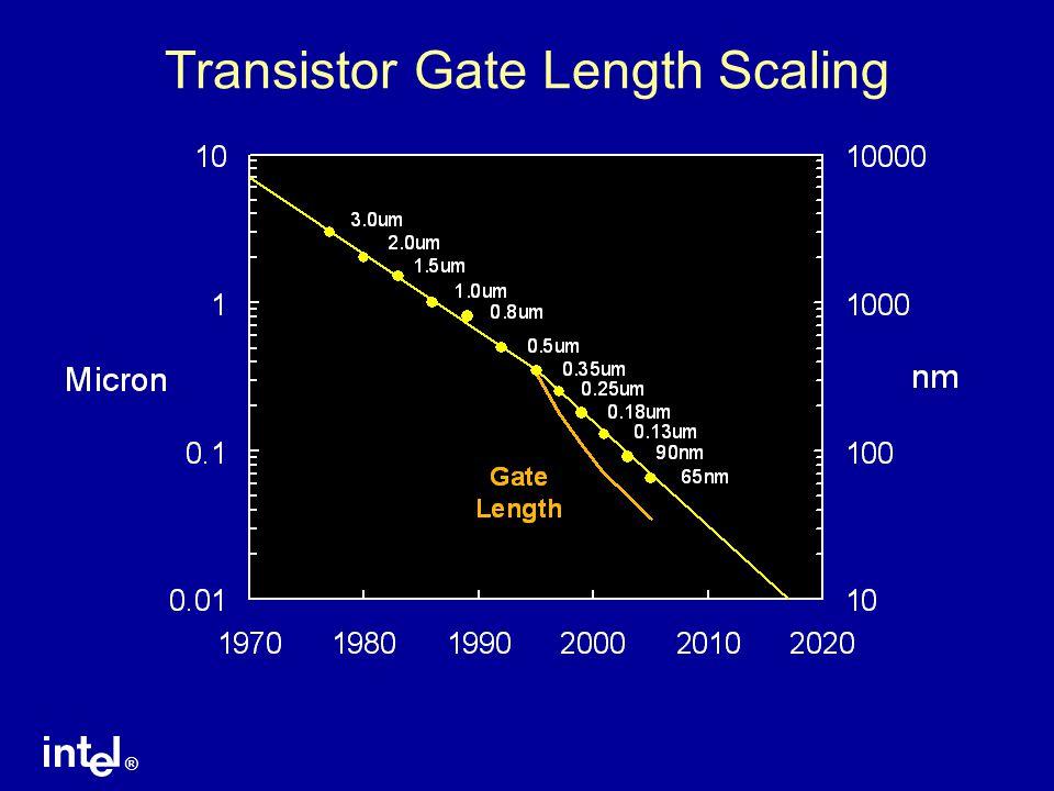 Transistor Gate Length Scaling