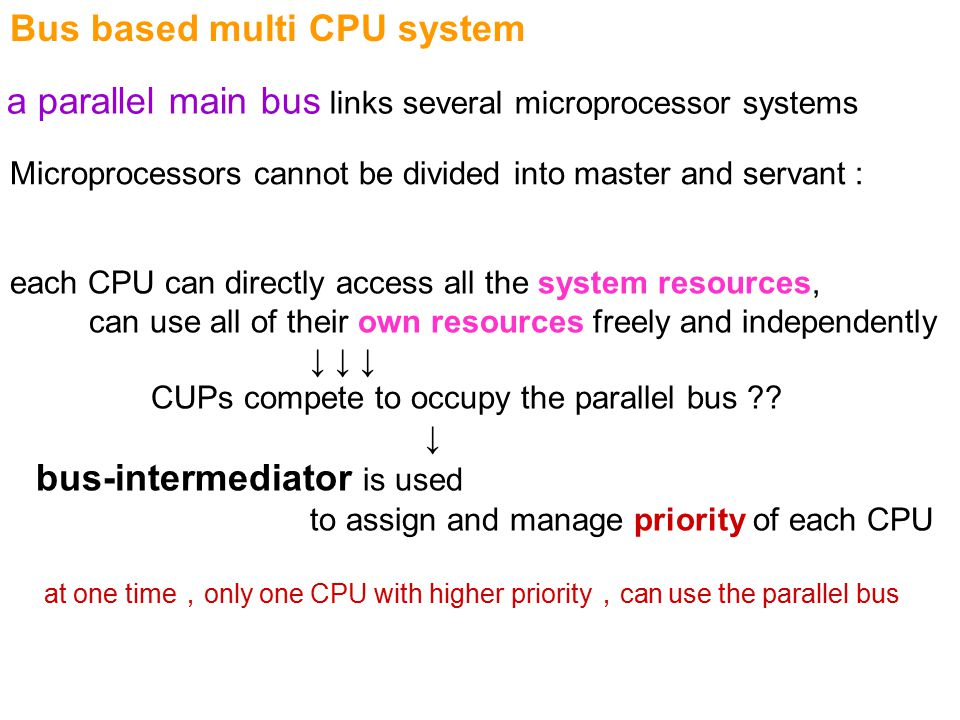 Bus based multi CPU system