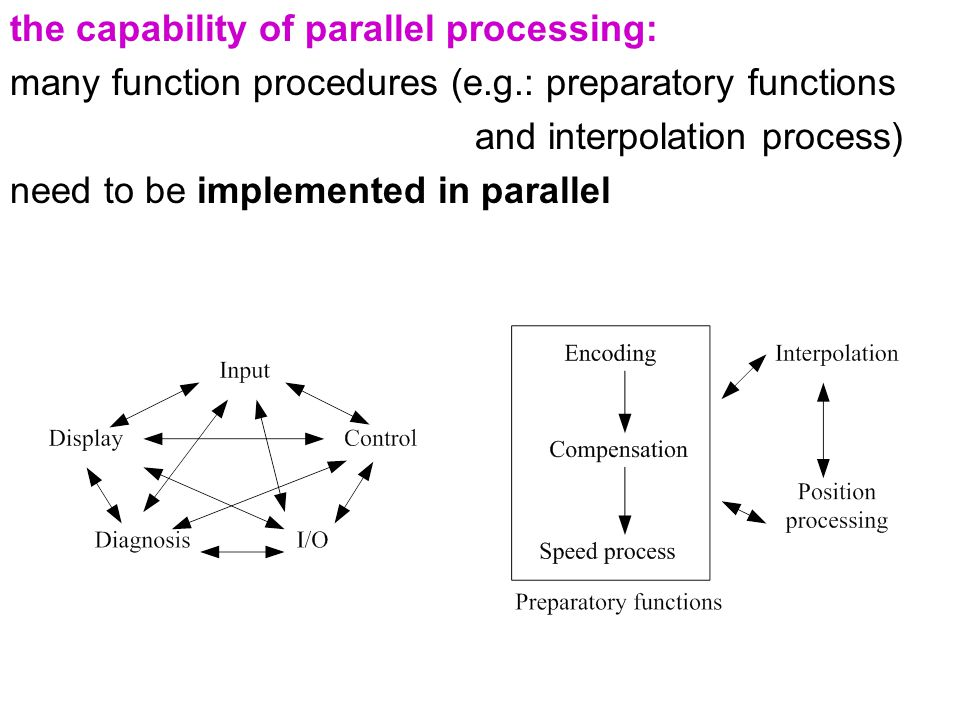 the capability of parallel processing: