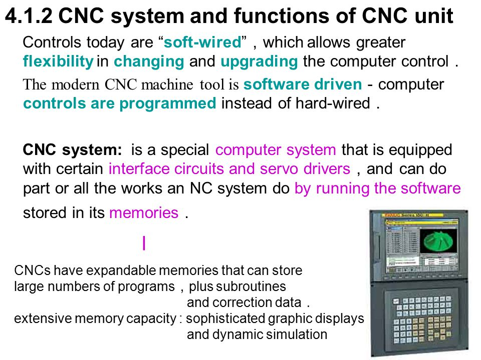 4.1.2 CNC system and functions of CNC unit