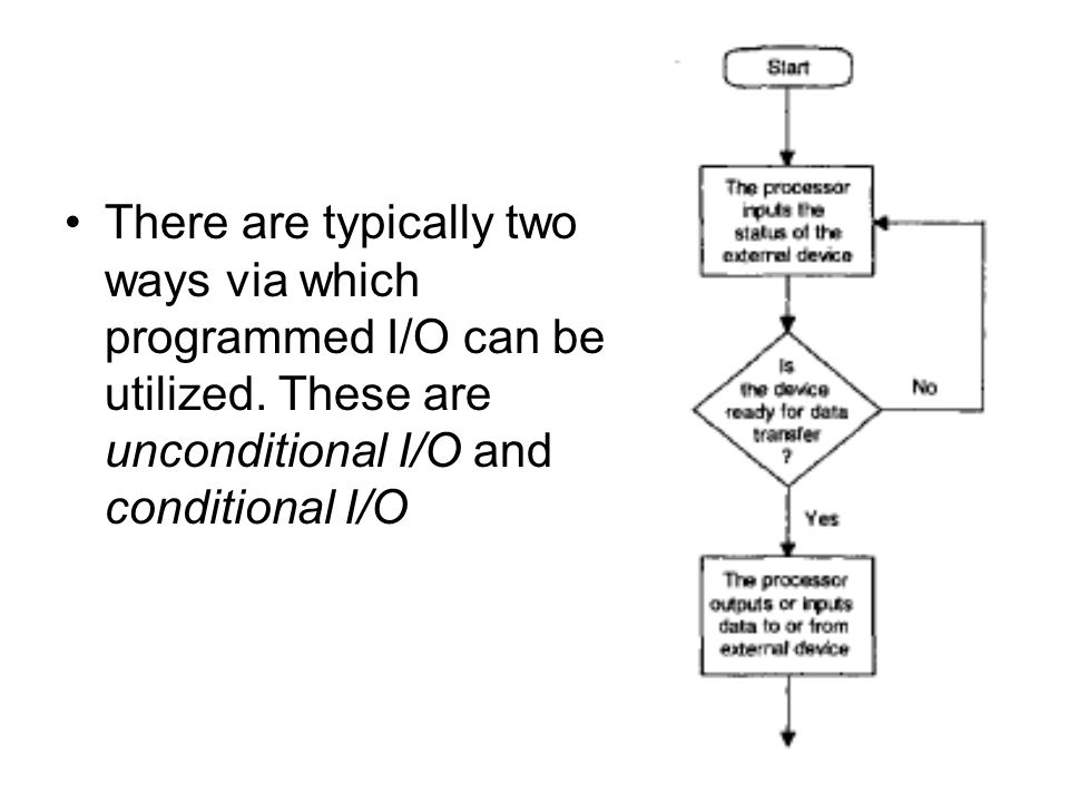 There are typically two ways via which programmed I/O can be utilized