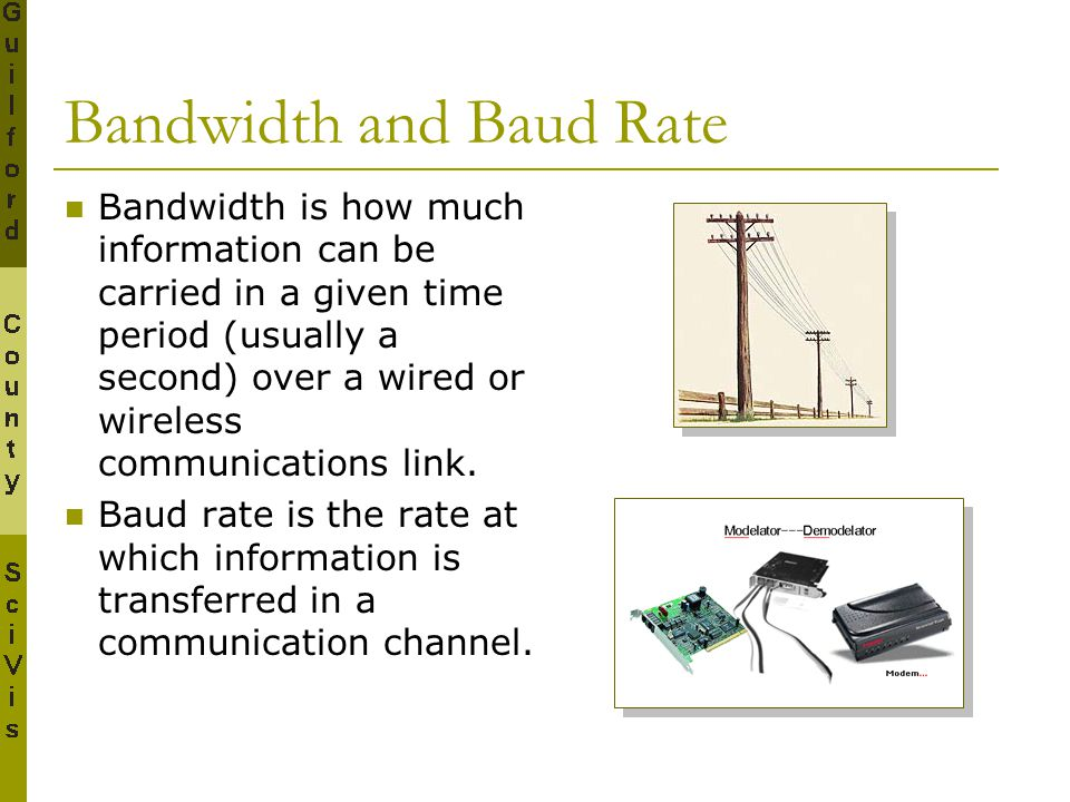 Bandwidth and Baud Rate