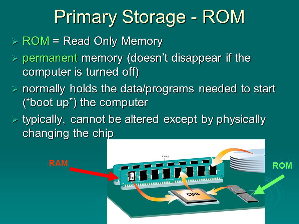 Primary Storage - ROM ROM = Read Only Memory