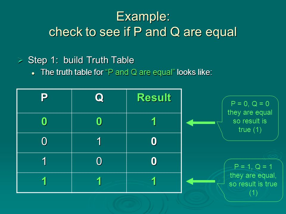 Example: check to see if P and Q are equal