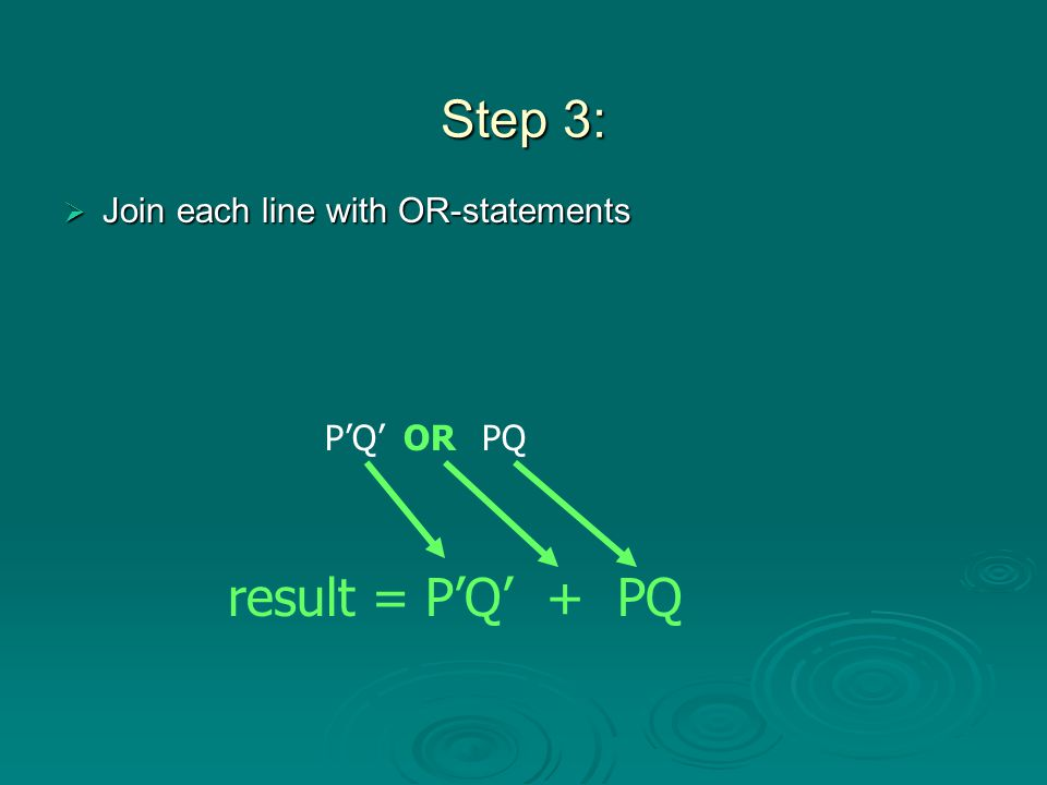 Step 3: result = P'Q' + PQ Join each line with OR-statements P'Q' PQ