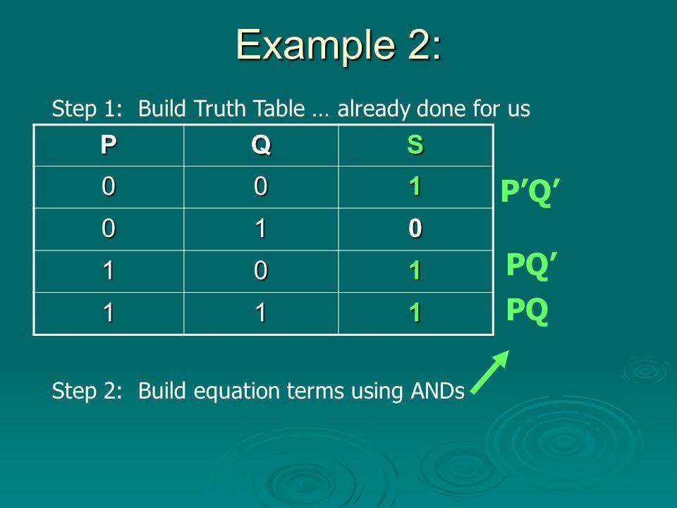 Example 2: P'Q' PQ' PQ P Q S 1